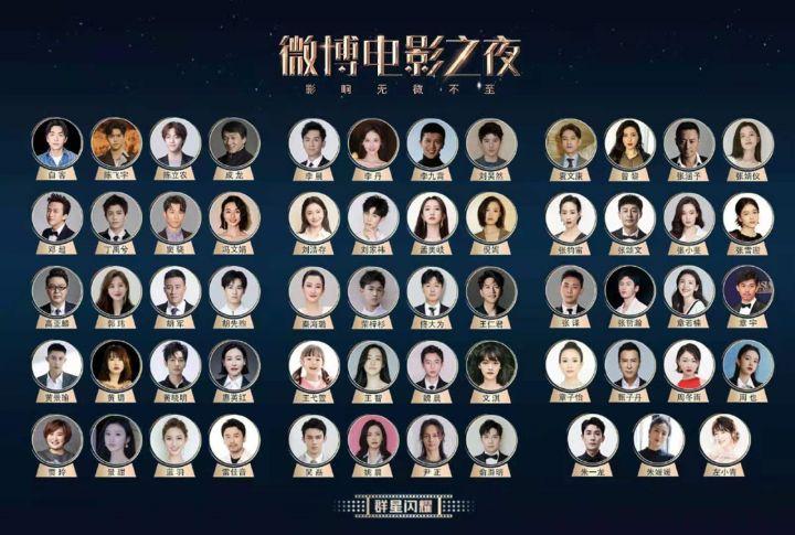 2021微博电影之夜TiffanyAndCo蒂芙尼成为王者?